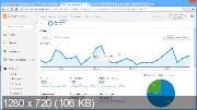WordPress: Как Сделать Сайт (2021)
