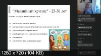 Психология: личность и саморазвитие (2021/PCRec/Rus)