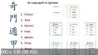 Судьба и трансформация жизни с Ци Мэнь 5.0 (2021/PCRec/Rus)