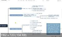 Практикум по запуску и монетизации экспертного блога 2.0 (2021/PCRec/Rus)