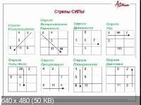 Нумерология: Соединение систем 2.0 (2021/PCRec/Rus)