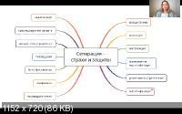 Тревоги и защиты (2021/PCRec/Rus)